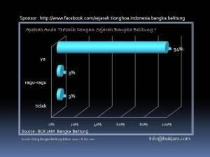 Data Statistik Sejarah